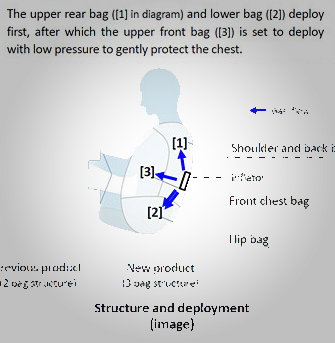 Side Airbag Image